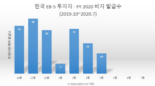 예스이민, 10일 `이민 세미나` 개최